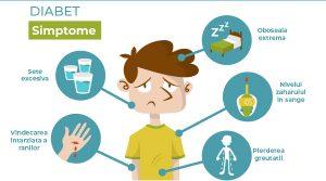 Manifestari reumatologice asociate diabetului zaharat