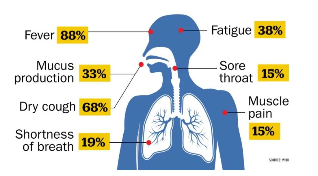 simptomele și tratamentul bolii virale articulare)