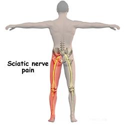 durere și se zgârie articulația pe picior