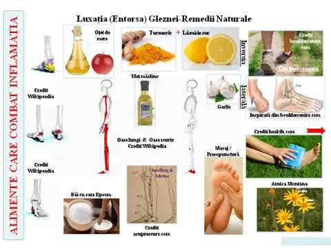 cum se vindecă inflamația articulară