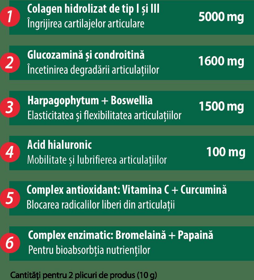 condroitină cu proprietăți de glucozamină)