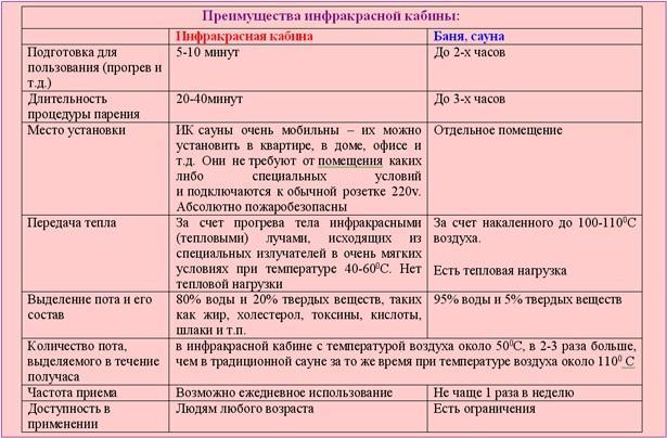 Beneficiile saunei asupra sanatatii - Farmacia Ta - Farmacia Ta