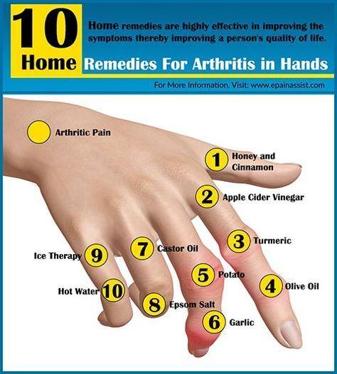 degetul artritic)