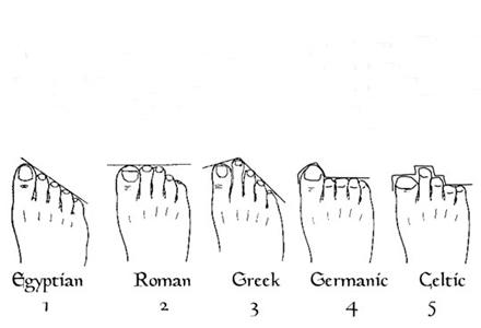 Deget de la picior - Wikipedia