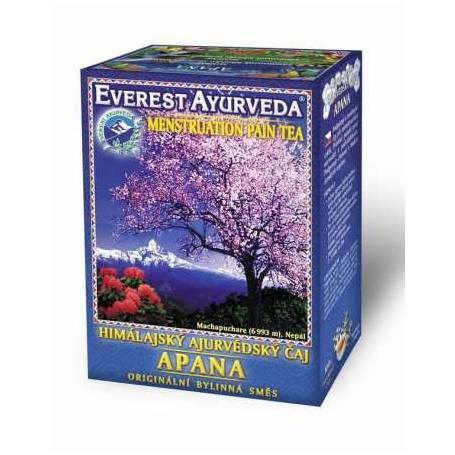 Articole durere Ayurveda