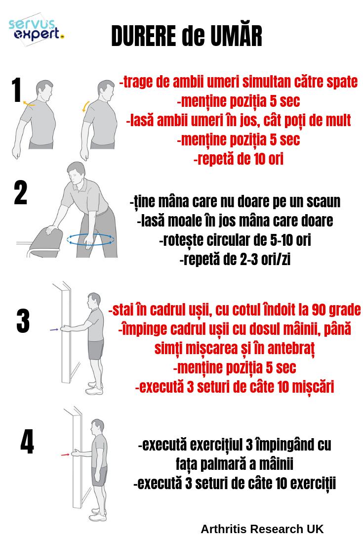 set de exerciții pentru durere în articulațiile picioarelor)